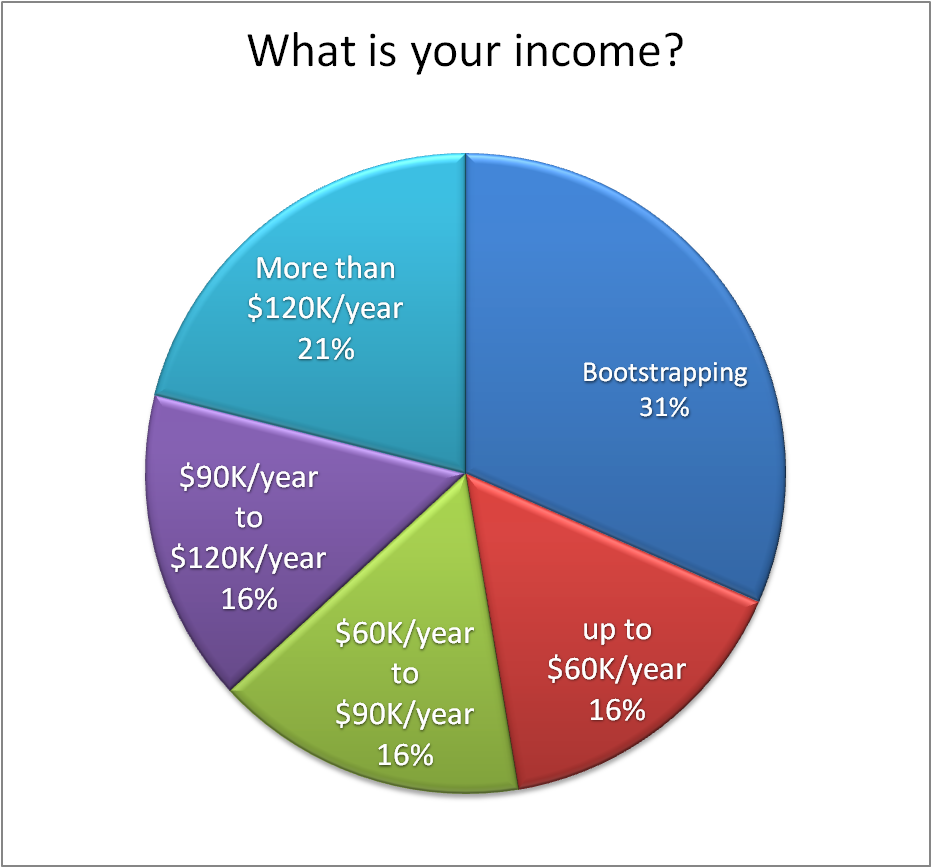 unread_income