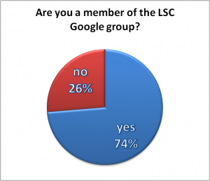 unread_member_of_lsc